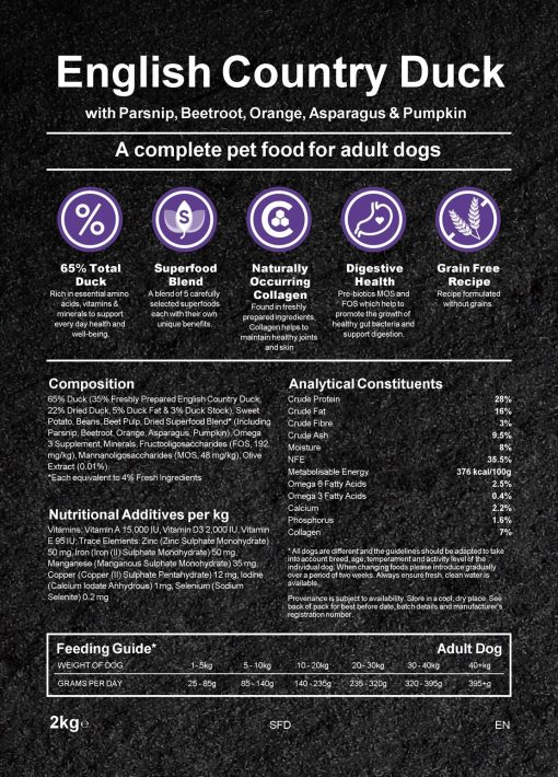 Grain free Complete Dog Food with Duck