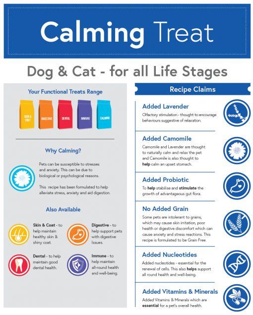 Calming Dog Treats Recipe Claims